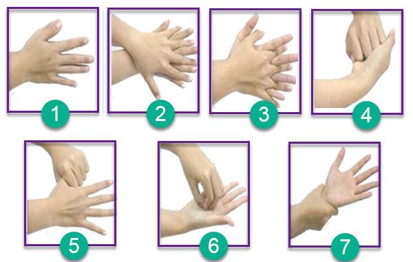 7 Langkah Cuci Tangan Yang Benar